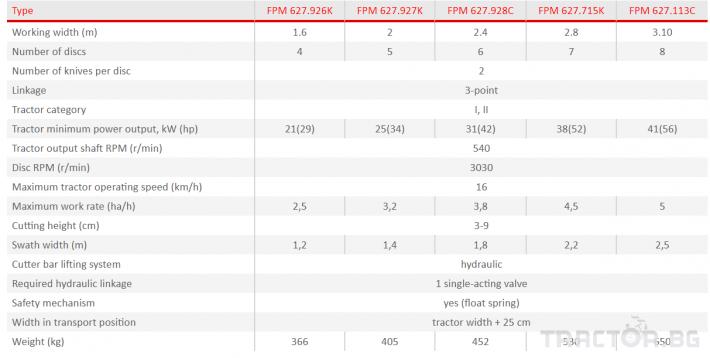 Косачки FPM - Agromehanika 627.927 1 - Трактор БГ